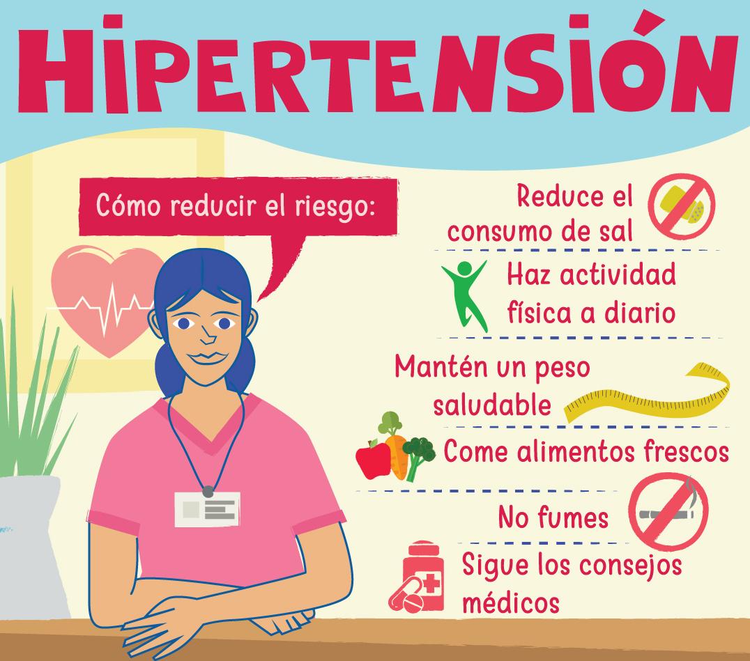 Prevención de la Hipertensión